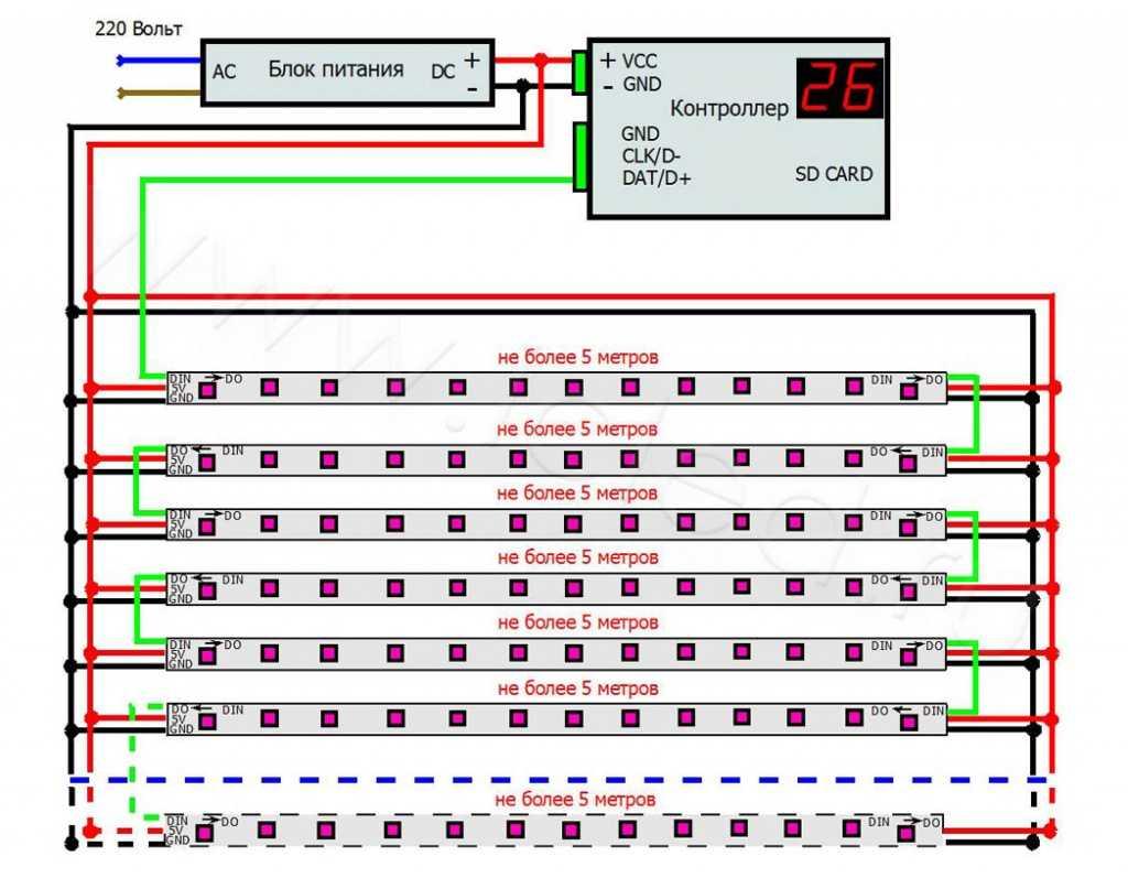 Схема подключения светодиодной ленты RGB